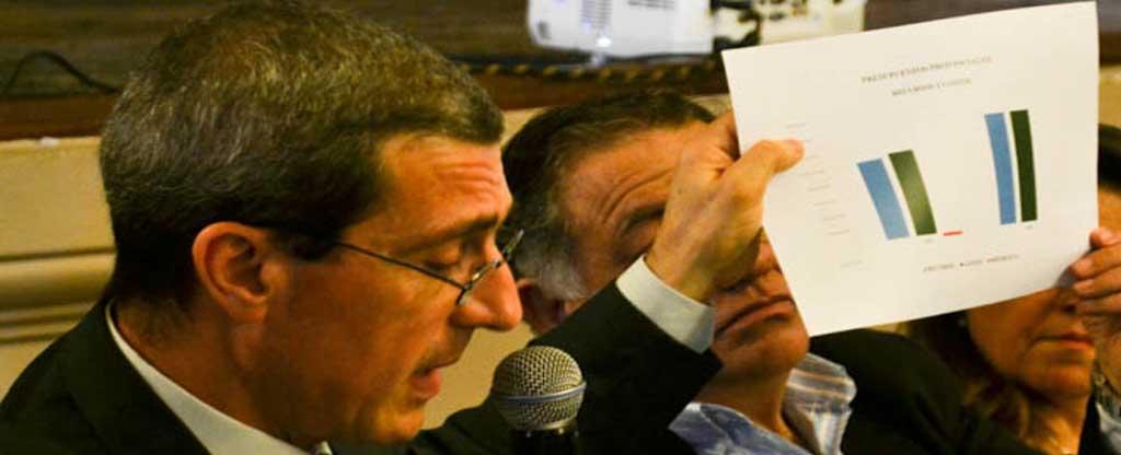 La Rioja mostró un gran avance en transparencia presupuestaria